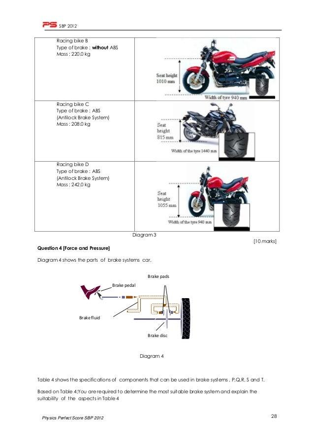 car force diagram physics