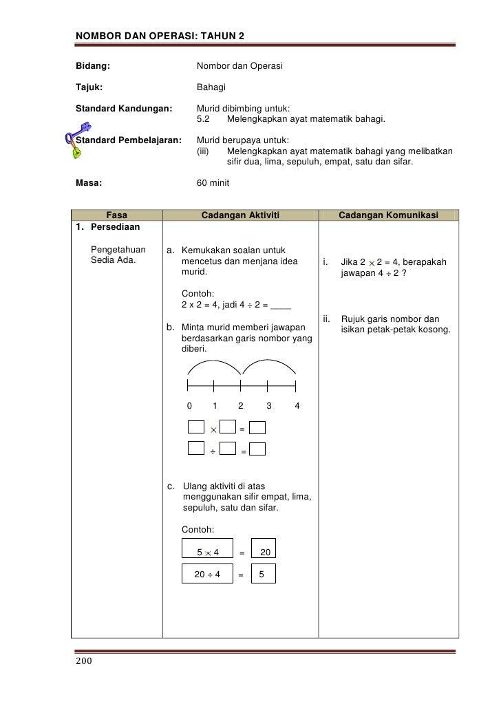 Modul p&p matematik   nombor dan operasi thn 2