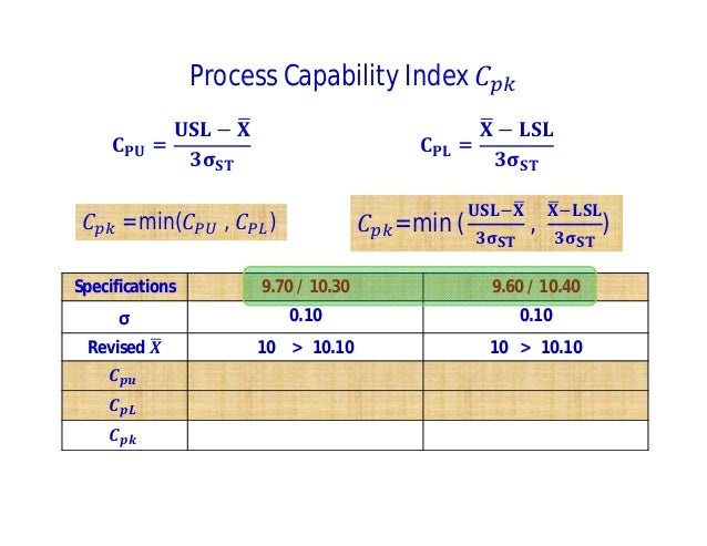 7 qcs and six sigma New video training for the 7 qc (quality control) tools whether as a complement to your existing six sigma yellow belt or green belt training program, as a quick video reference for teaching employees basic statistics and quality control tools.