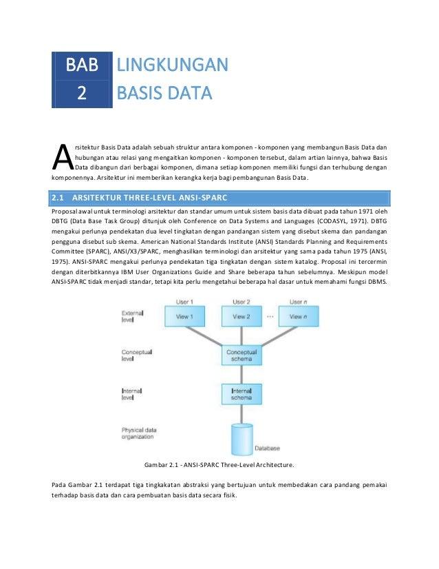 BAB LINGKUNGAN 2 BASIS DATA  A  rsitektur Basis Data adalah sebuah struktur antara komponen - komponen yang membangun Basi...