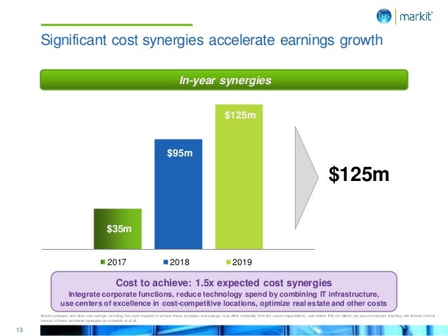 13 2017 2018 2019 $35m $95m $125m Significant cost synergies accelerate earnings growth Integrate corporate functions, red...