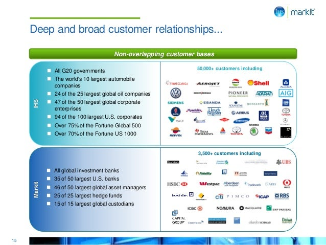 15 50,000+ customers including 3,500+ customers including Deep and broad customer relationships...  All G20 governments ...