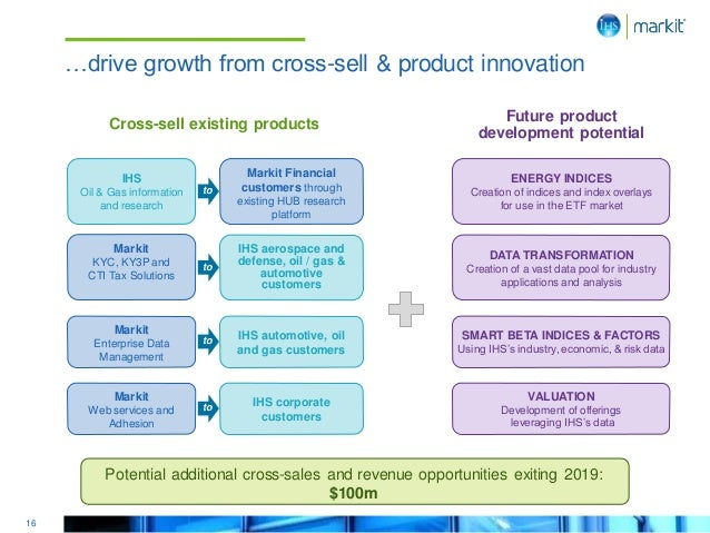 16 to to to Cross-sell existing products to Future product development potential …drive growth from cross-sell & product i...