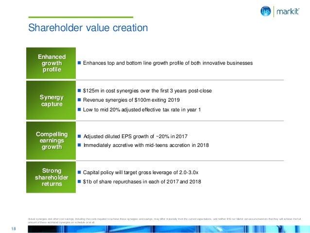 18 Shareholder value creation Enhanced growth profile  Enhances top and bottom line growth profile of both innovative bus...