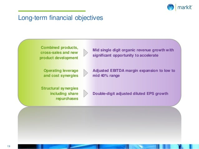 19 Long-term financial objectives Combined products, cross-sales and new product development Mid single digit organic reve...