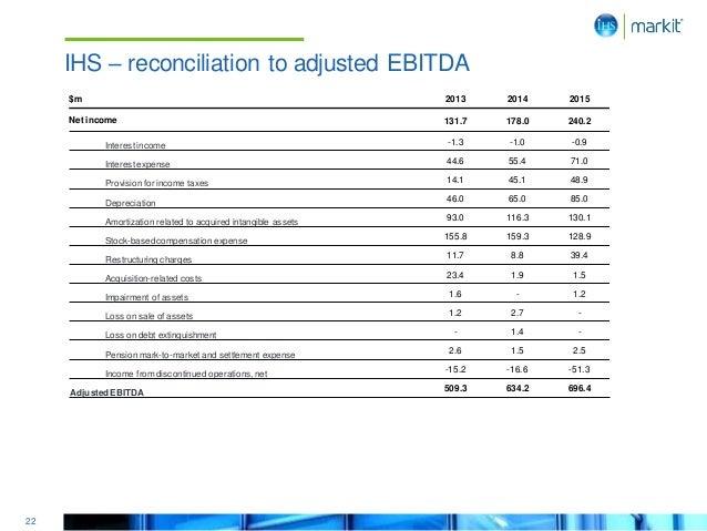 22 IHS – reconciliation to adjusted EBITDA $m 2013 2014 2015 Net income 131.7 178.0 240.2 Interest income -1.3 -1.0 -0.9 I...