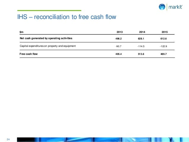 24 IHS – reconciliation to free cash flow $m 2013 2014 2015 Net cash generated by operating activities 496.2 628.1 612.6 C...