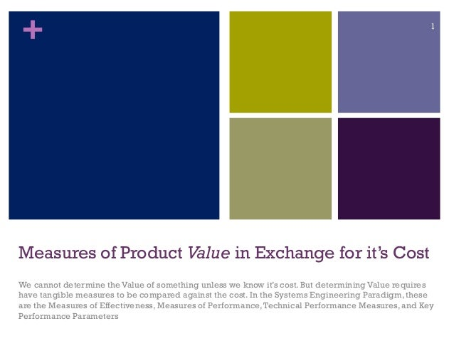 + Measures of Product Value in Exchange for it's Cost We cannot determine the Value of something unless we know it's cost....