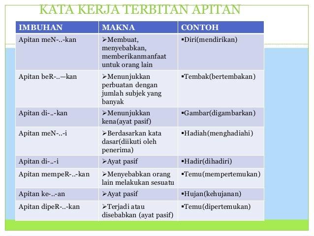 Mofologi Bahasa Melayu