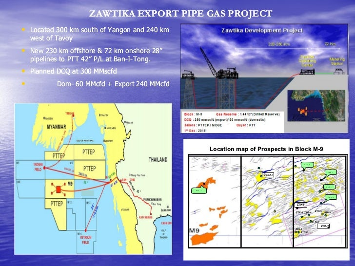Myanmar Oil & Gas Enterprise (MOGE)