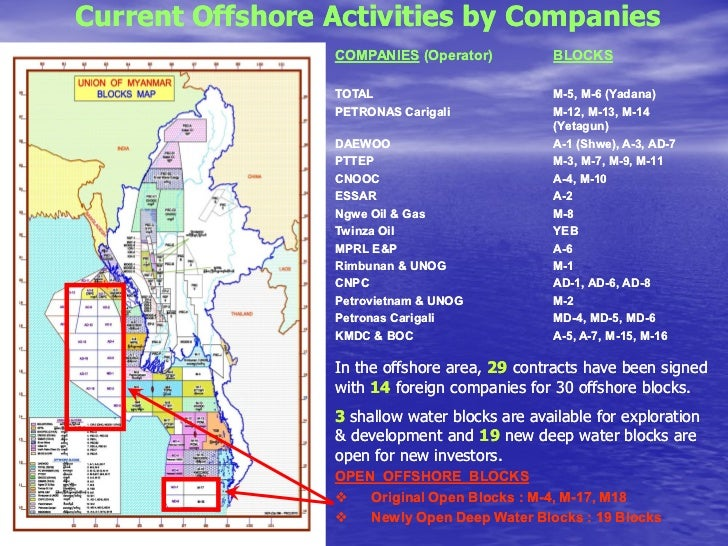 Myanmar Oil & Gas Enterprise (MOGE)