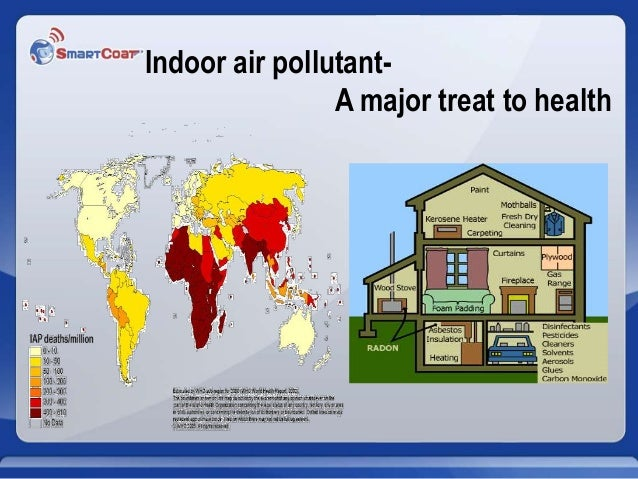 Indoor air pollutantA major treat to health