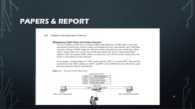 PAPERS & REPORT 22