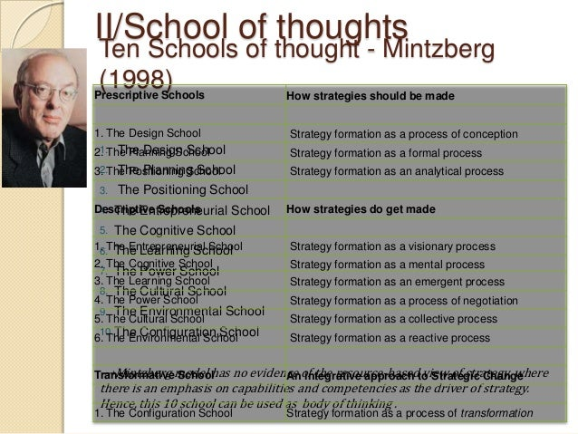 mintzberg schools of thought I did not agree with his school of thought and thought it had a lot of faults in it, that were not really true,  top 6 business schools  email print.