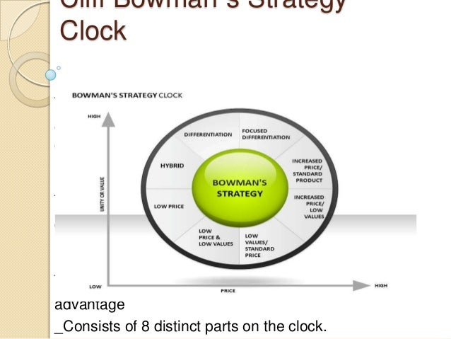 advantage and disadvantage of bowman strategis clock Bowman's strategy clock is a tool to the company may increase the price to take advantage of some and whether they can exploit the available cost advantages.