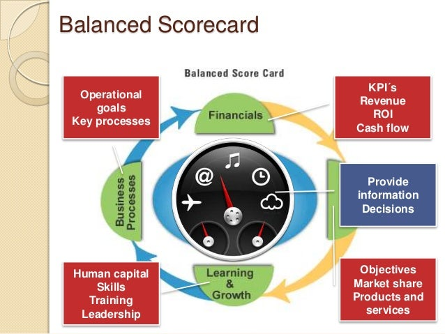 balance scorecard method used in cattaraugus Balanced scorecard application at cattaraugus county assignment part 1 - balanced scorecard implemented the balanced scorecard through aligning all.
