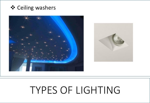 Spot Light TYPES OF LIGHTING ...