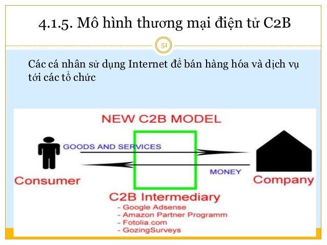 Các ứng dụng của B2E  Quản lý trực tuyến  Thông báo tới toàn công ty  Yêu cầu cung cấp trực tuyến  Đưa ra một số yêu c...