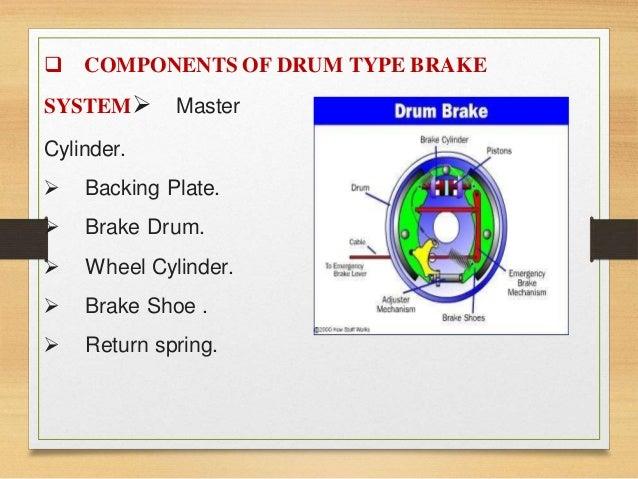 hydraulic brake ppt