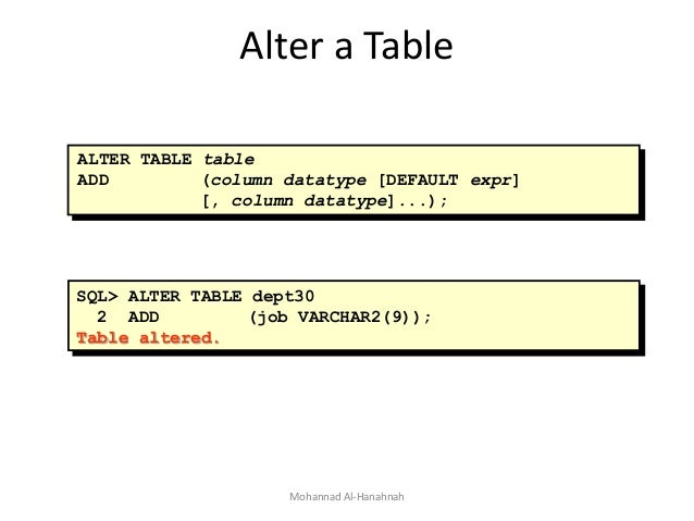 Sql data base - Sql server alter table add column default ...