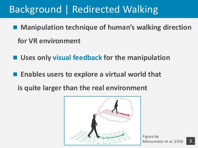 Optical Marionette: Graphical Manipulation of Human's Walking Direction - UIST 2016 Slide 2