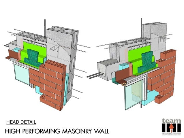 Moisture Control For Masonry