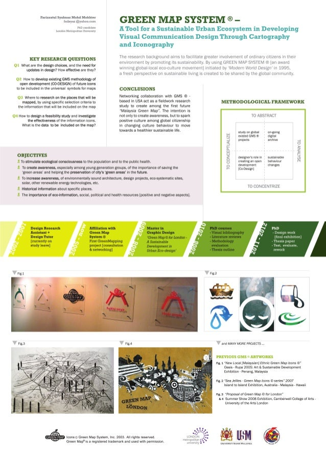 GREEN IVIAP SYSTEM ® —  , °nd°n, ,e, ,Opo, f',1;ij, §a, §:'; ;'5i§;  A Tool for a Sustainable Urban Ecosystem in Developin...