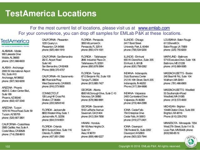 TestAmerica Locations (cont'd) NEWYORK-Albany 25KraftAve. Albany,NY12205 phone:(518)438-8140 NEWYORK-Buffalo 10HazelwoodDr...