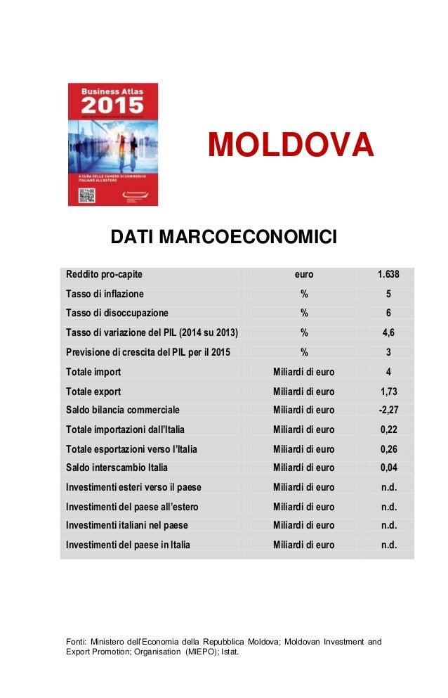 Fonti: Ministero dell'Economia della Repubblica Moldova; Moldovan Investment and Export Promotion; Organisation (MIEPO); I...