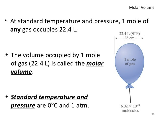 an analysis of the method of determining the molar volume of a gas Honors chemistry: molar volume of hydrogen gas lab 13b  in this experiment  you will determine the volume of hydrogen gas evolved in the single  mass your  piece of mg on analytical balance (3 decimal places)  technique hints 01.