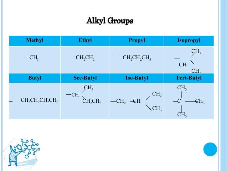 Methyl Ethyl Propyl