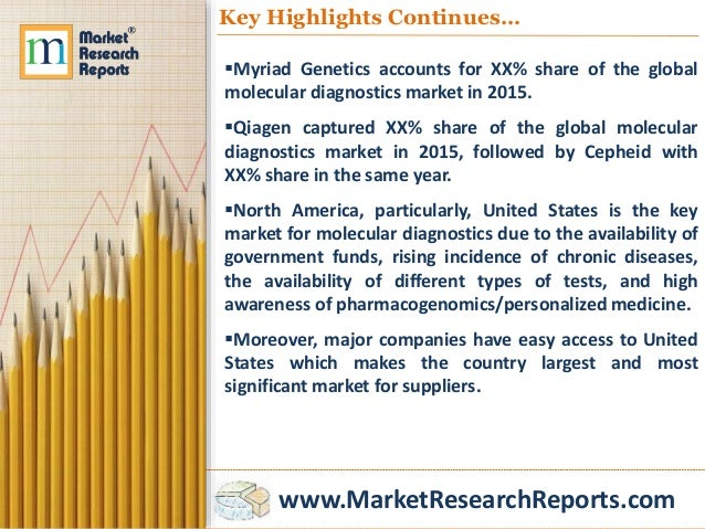 the emerging molecular diagnostics industry Molecular diagnostics market 2015: strategic assessments of major suppliers is a report that provides detailed information of the molecular diagnostics industry the report is an excellent piece of study for investors who are looking towards the market\n\nthe report presents insightful.