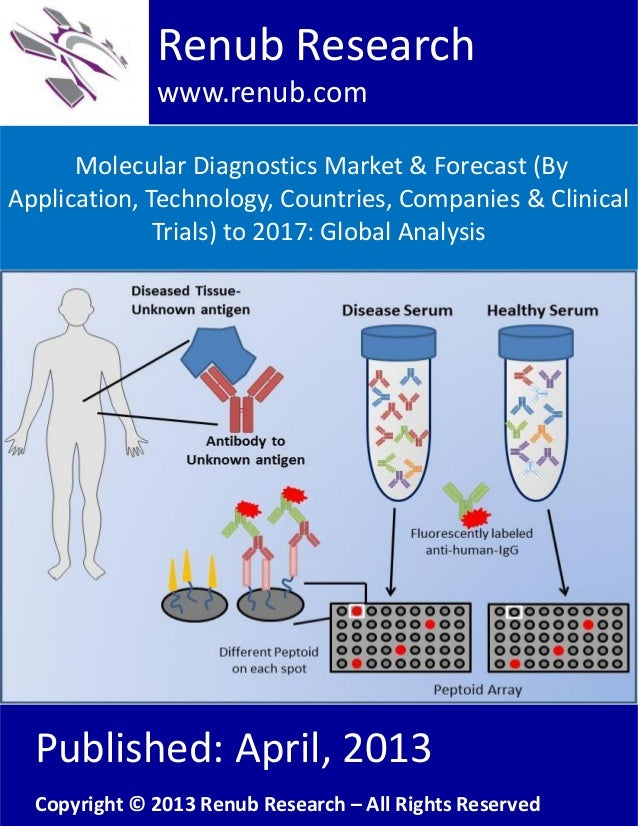Molecular Diagnostics Market & Forecast (ByApplication, Technology, Countries, Companies & ClinicalTrials) to 2017: Global...