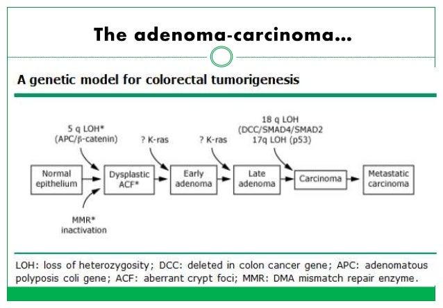 Molecular Diagnostics Of Colorectal Cancer