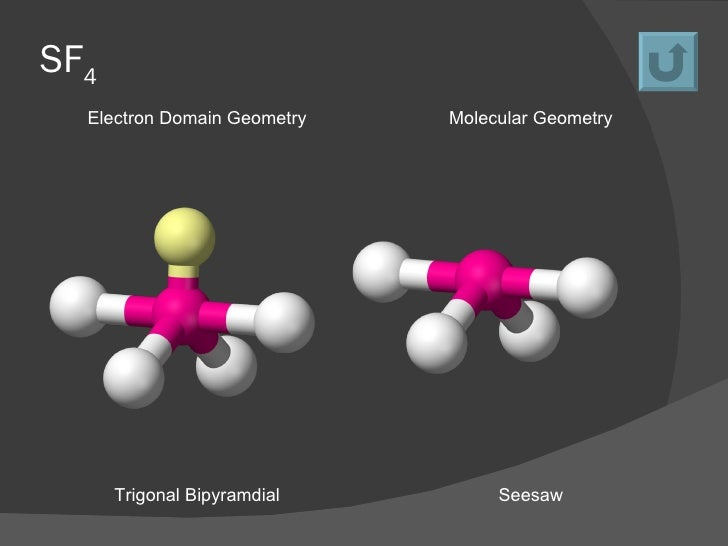 how to tell molecular geometry