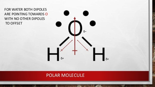 Ch3cl Electron Geometry And Molecular Shape: How To Draw Dipole Arrow For Cf4 And Ch3cl