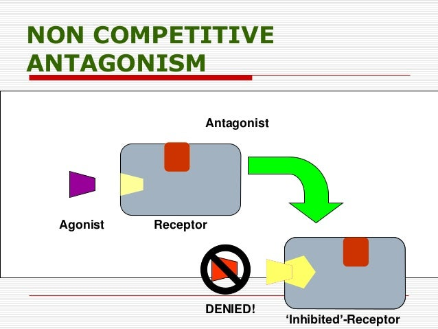 drugs agonist and antagonist Agonist and antagonist therapies are effective evidence-based options in the  medical treatment of drug addiction a simple way to think about these concepts  is.