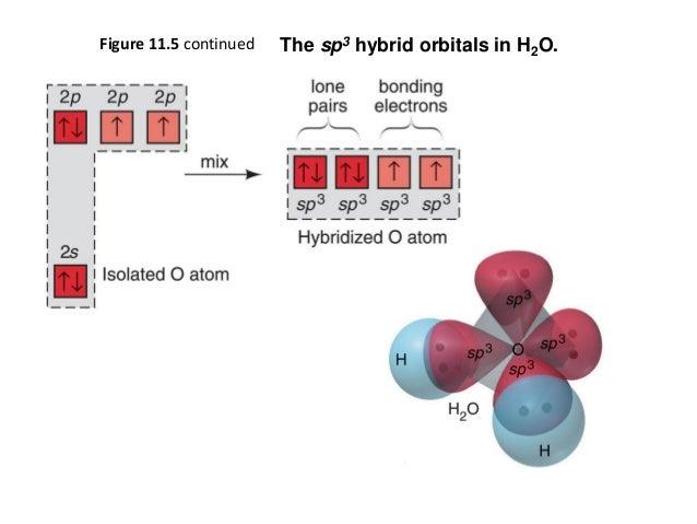 Molecular structure and bondingXef2 Hybridization Of Central Atom