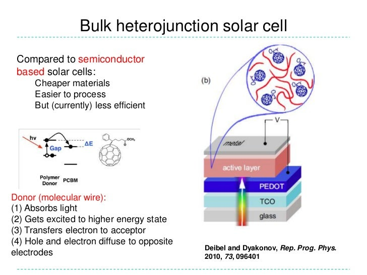 Bulk heterojunction solar cell<br />Compared to semiconductor based solar cells:<br />Cheaper materials<br />Easier to pro...