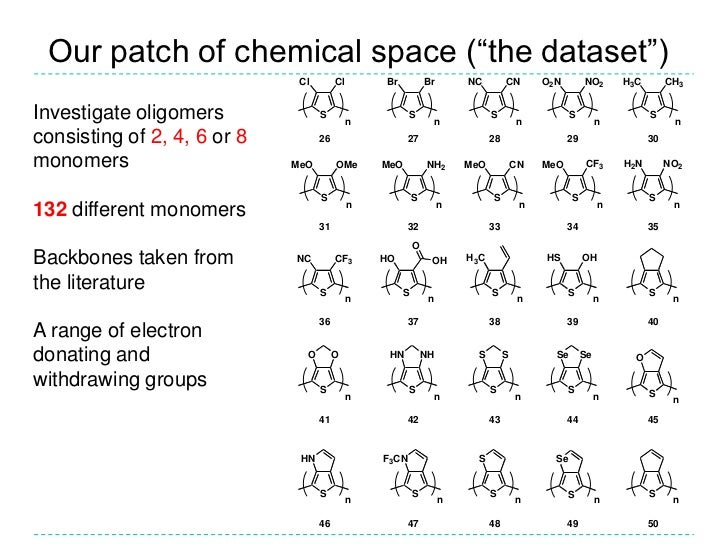 """Our patch of chemical space (""""the dataset"""")<br />Investigate oligomers consisting of 2, 4, 6 or 8 monomers<br />132 differ..."""