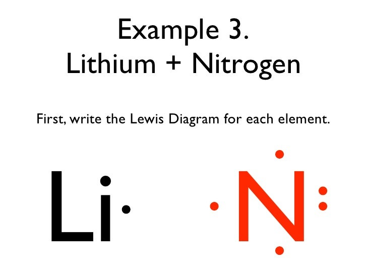 lithium dot diagram lithium oxide electron dot diagram #15
