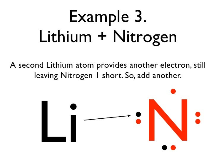 Lithium Lewis Diagram Introduction To Electrical Wiring Diagrams