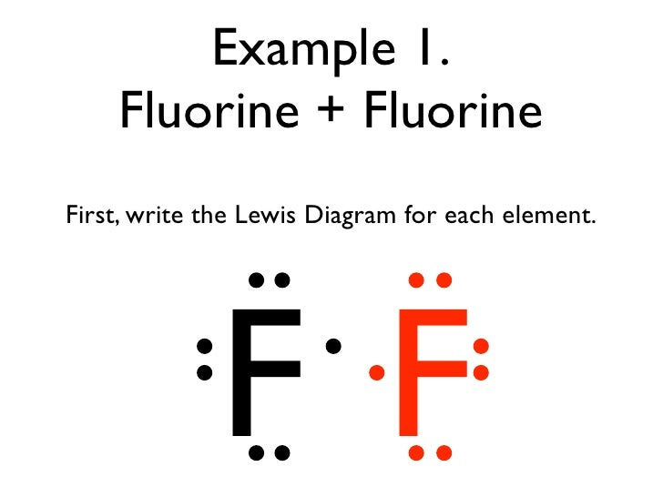Fluorine Lewis Dot Diagram Atom Block And Schematic Diagrams