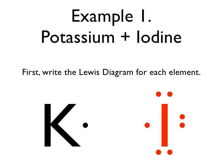 Iodide Dot Diagram Residential Electrical Symbols