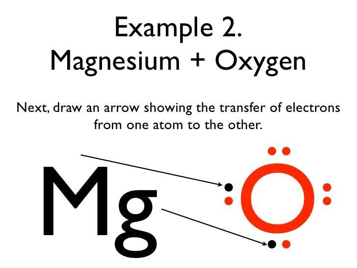 Wiring Diagram 11 Electron Dot Diagram For Magnesium Wiring Diagram