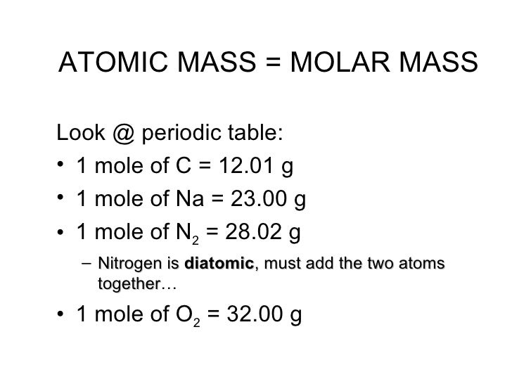 Mole intro and molar mass atomic mass urtaz Image collections