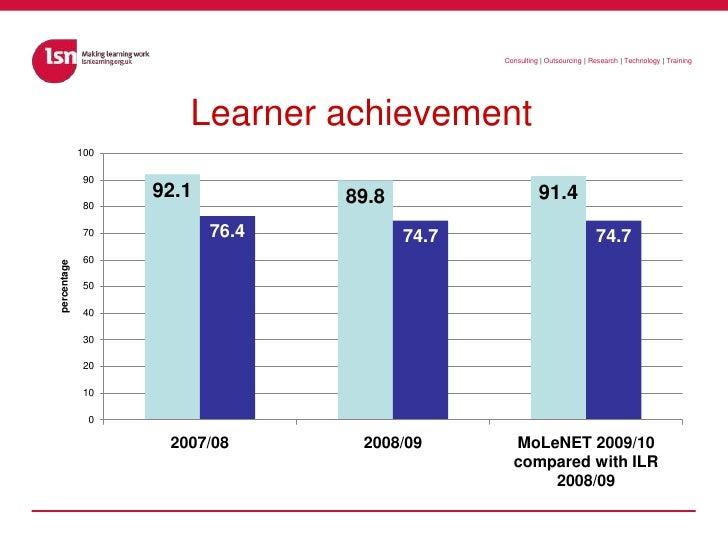 Learner achievement<br />