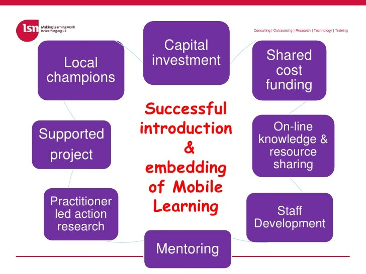 Successful introduction<br /> & embedding of Mobile Learning<br />