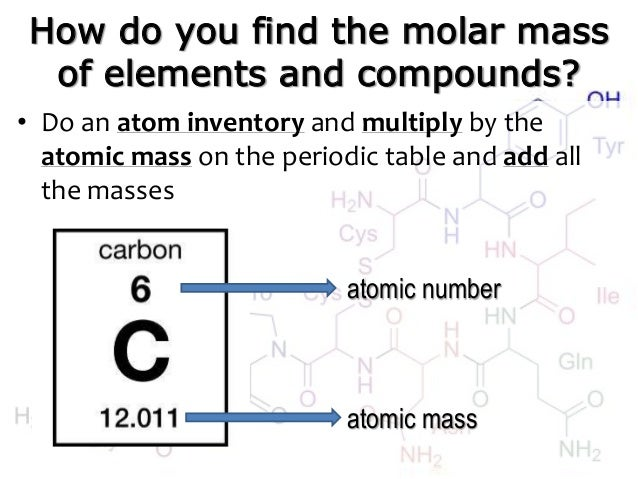 Moles and molar mass periodic table and add all the masses atomic number atomic mass 12 urtaz Gallery