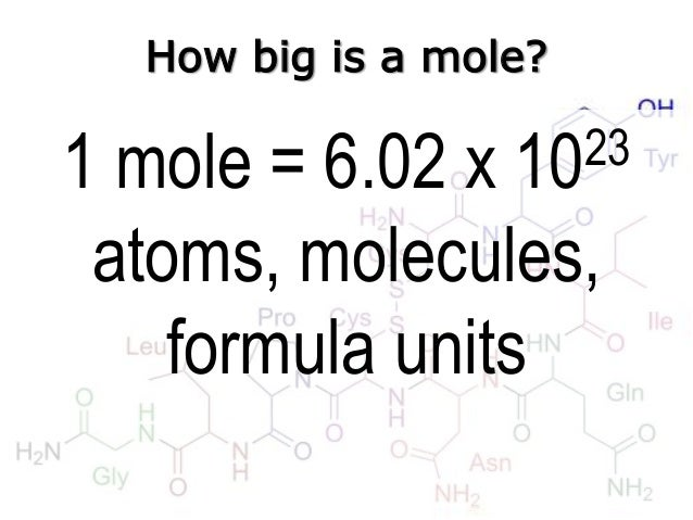 Moles and molar mass
